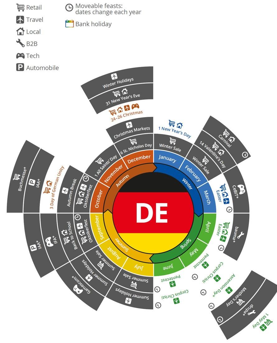 Germany-Dates-Web